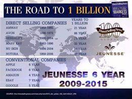 $1 Billion Companies
